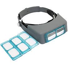 Бинокуляр со стекляными линзами Magnifier 81007-B 3.5x