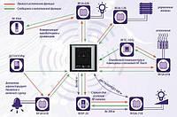 Беспроводные элементы системы управления INELS RF Control, фото 1