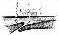 Выбор места для кровати. Влияние на здоровье Геопатогенных Зон. Защита от геопатогенных зон