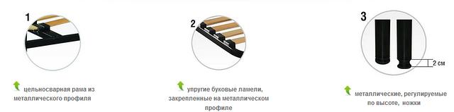 Каркас кровати ВКЛАДНОЙ XL