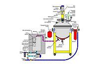 Установка реакторная нагрева 63 литра