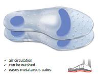 Стельки для спортсменов из полимерного геля двух видов плотности используется в ортопедии, реабилитации