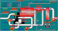 Диспетчеризация и автоматизация котельных, котлов, вентиляции, теплопунктов, диспетчерские станции