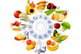 Натуральные витамины, минералы, антиоксиданты