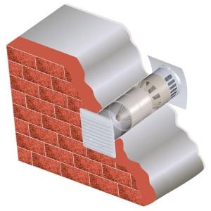 Приточные стеновые клапаны