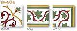 Плитка прованс. Декоративная плитка в марокканском стиле длястен и пола, фото 2