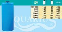 Емкость для питьевой воды Италия. HSV 300 Telcom Италия