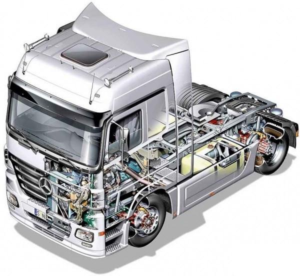 Запчасти к грузовым и легковым авто