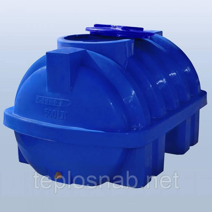 Пластиковый бак (емкость  горизонтальная) RG 500 Р/ребро двухслойная