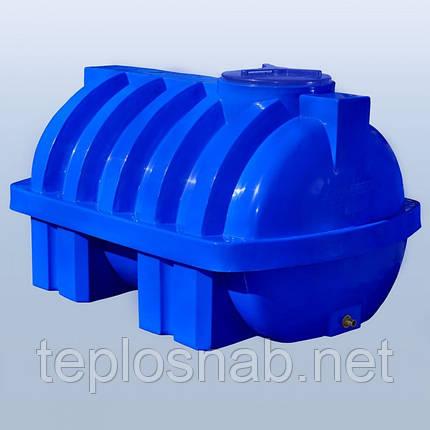 Пластиковый бак (емкость  горизонтальная) RG 1000 Р/ребро двухслойная, фото 2