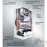 Турбированный газовый котел Viessmann Vitopend 100-W WH1D 23 кВт +труба, фото 2