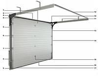 Секционные гаражные ворота, подъемные ворота, ворота в гараж
