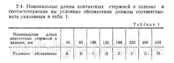 ГОСТ 13268—88 ЭЛЕКТРОНАГРЕВАТЕЛИ ТРУБЧАТЫЕ
