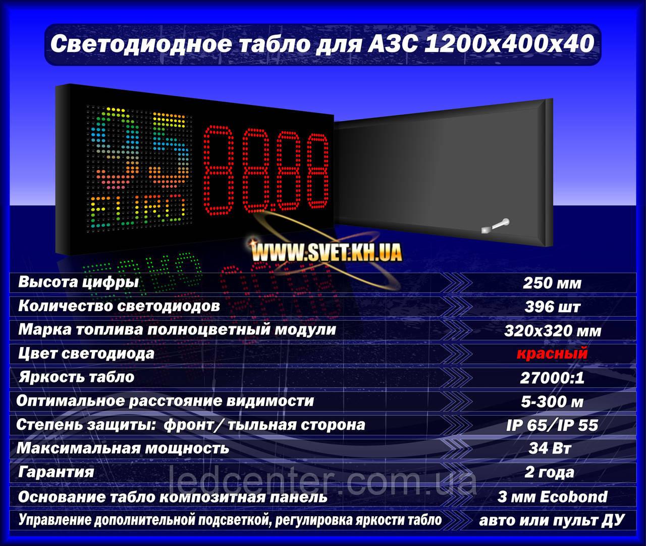 Электронное табло для стел АЗС, марка топлива поноцветные модули