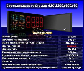 Табло АЗС, высота знака 250мм