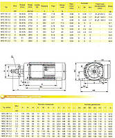 MSC 58 2-2  Ел. двигун 2,2кВт 3000об./хв. 380В 3 фази