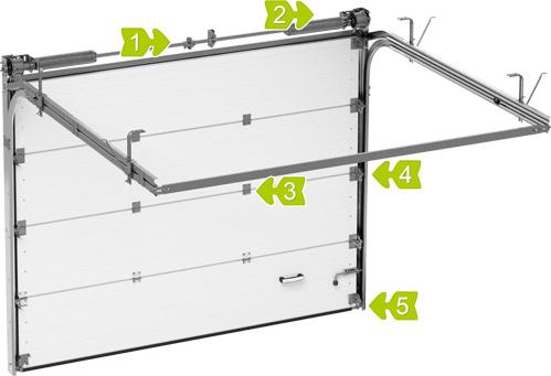 Структура секционных ворот Алютех Classic