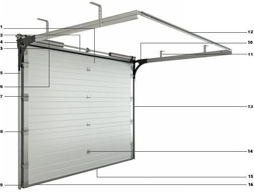 Конструкция секционных ворот Doorhan Yett 02