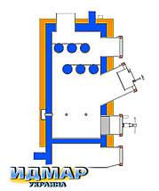 Идмар ЖК-1 (Idmar GK-1), мощностью 31 кВт твердотопливные котлы длительного горения, фото 3