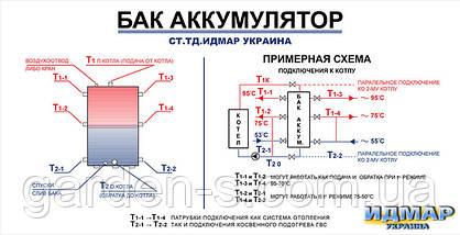 """Баки - аккумуляторы """"Идмар"""" БА емкостью от 360 до 5000 литров, фото 2"""