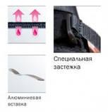 Ортез для лучезапястного сустава Manumed® , MEDI (Германия), фото 3