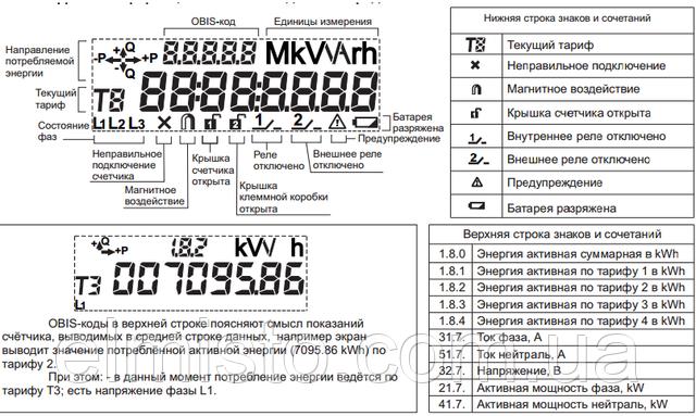 Информация, выводимая на дисплей электросчетчика MTX1A10.DF.2L0-PО4