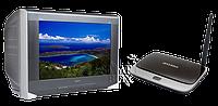 FAQ №3:Какую андроид приставку выбрать для старого телевизора?