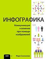 Инфографика. Коммуникация и влияние при помощи изображений. Смикиклас М.