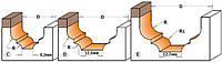 Фреза CMT для гравировки профильная с верхним подшипником D34,9-l18,5-R4,76-6,35-d8