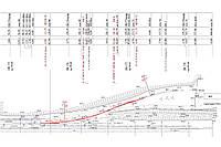 Проект реконструкции железнодорожного пути