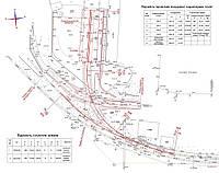Проект строительства ЖД пути