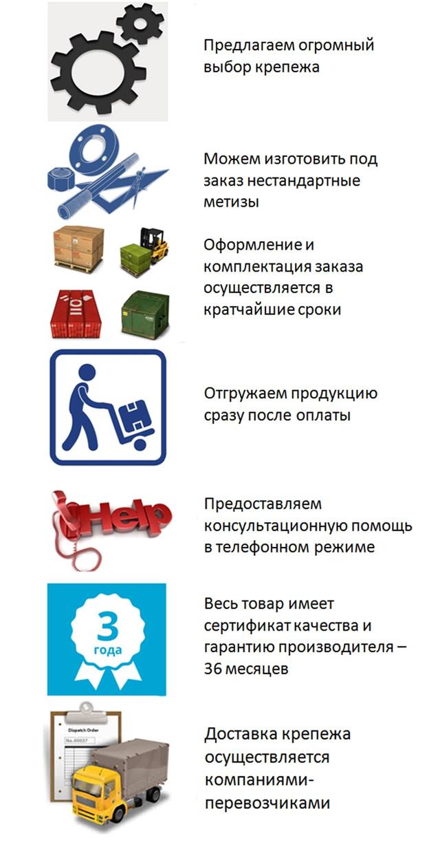 """Плюсы сотрудничества с компанией """"Крепсила"""""""
