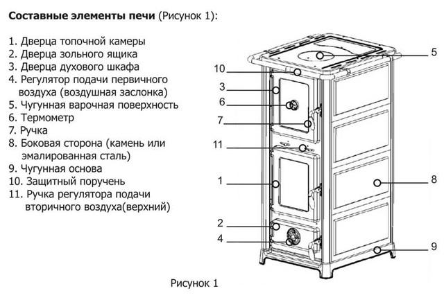 Печь для дома дровяная Олимпия