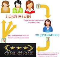 Прямая поставка одежды (dropshipping) по Украине