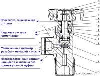 Клапан с поликарбонатной вставкой к ВК-20