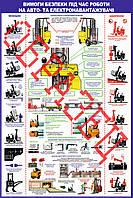 Стенд Требование к безопасности на Авто- и электропогрузчиках