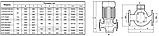Циркуляционный насос Sprut 3VP–DN40H (трёхфазный), фото 4