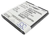 Аккумулятор для ZTE V788D 1500 mAh