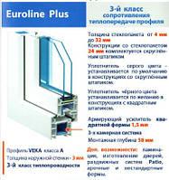 VEKO Euroline Plus