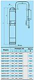 Погружной скважинный (глубинный насос) «Насосы+» БЦП 1,8–90У* + стальной трос подвеса, фото 4