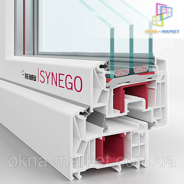 Пластиковые окна Rehau Synego