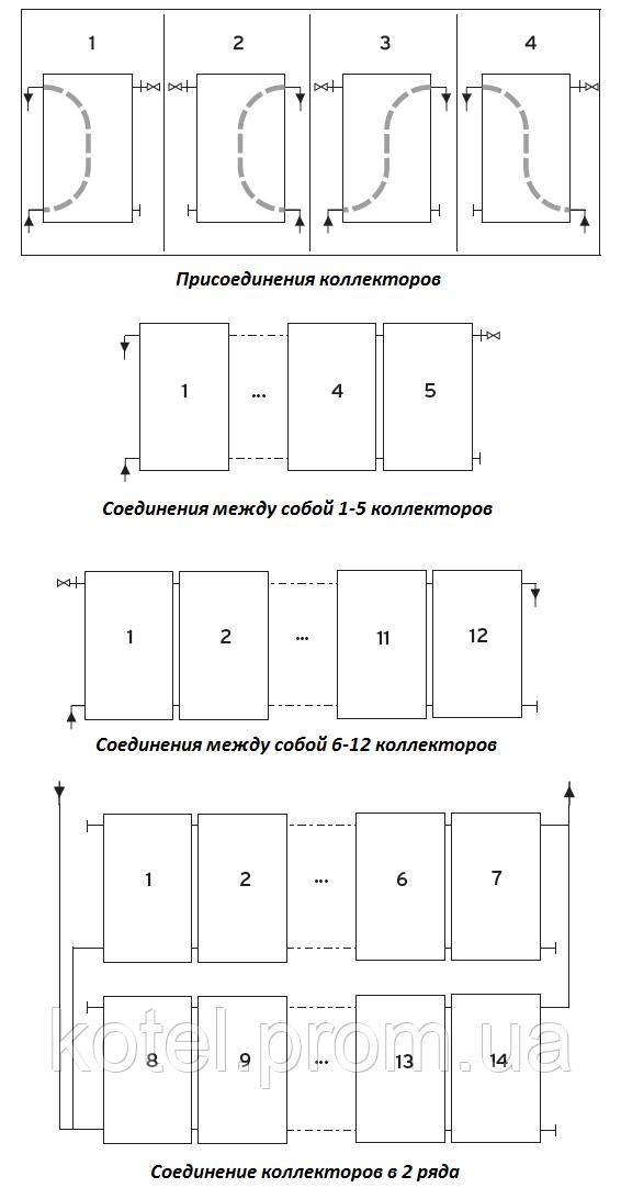 Схемы присоединений плоских солнечных коллекторов Vaillant VFK 125/3