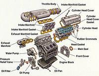 Запасные части на двигатели Toyota 5K, двигатель Тойота 5К.