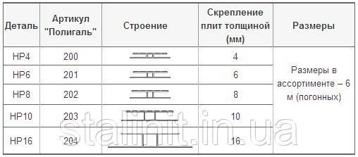 Профиль соединительный для поликарбоната