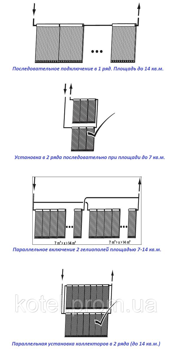 Варианты подключений вакуумных гелиоколлекторов Vaillant auroTherm