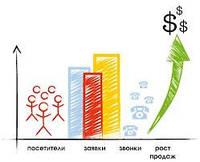 Раскрутка интернет-магазинов в Донецке, продвижение сайтов Донецк
