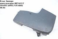 Клык бампера задний правый под парктроники RENAULT TRAFIC 00-14 (РЕНО ТРАФИК)