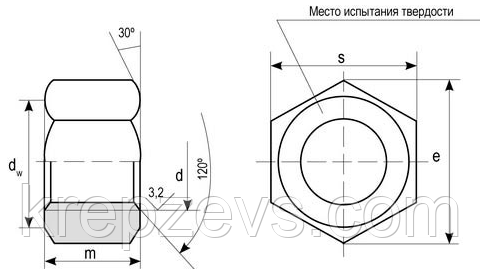 Чертеж и размеры гайки М42 ГОСТ 9064-75