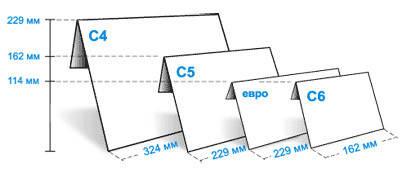 Печать на бизнес конвертах, фото 2