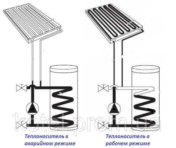 Схема распределения теплоносителя в гелиосистемах Vaillant AuroStep